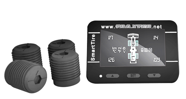 STPMS | Solid Tire Performance Monitoring System